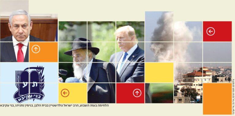 הלחימה בעזה השבוע, הרב ישראל גולדשטיין בבית הלבן, בנימין נתניהו, בני עקיבא