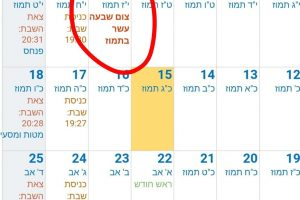 Days of tikkun