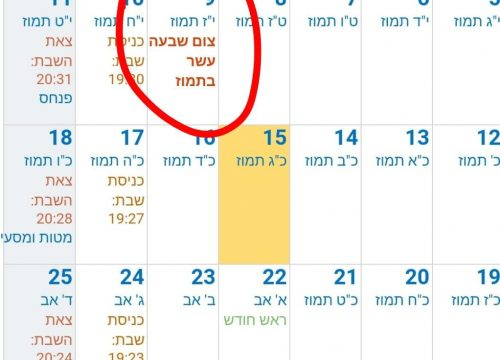 Days of tikkun