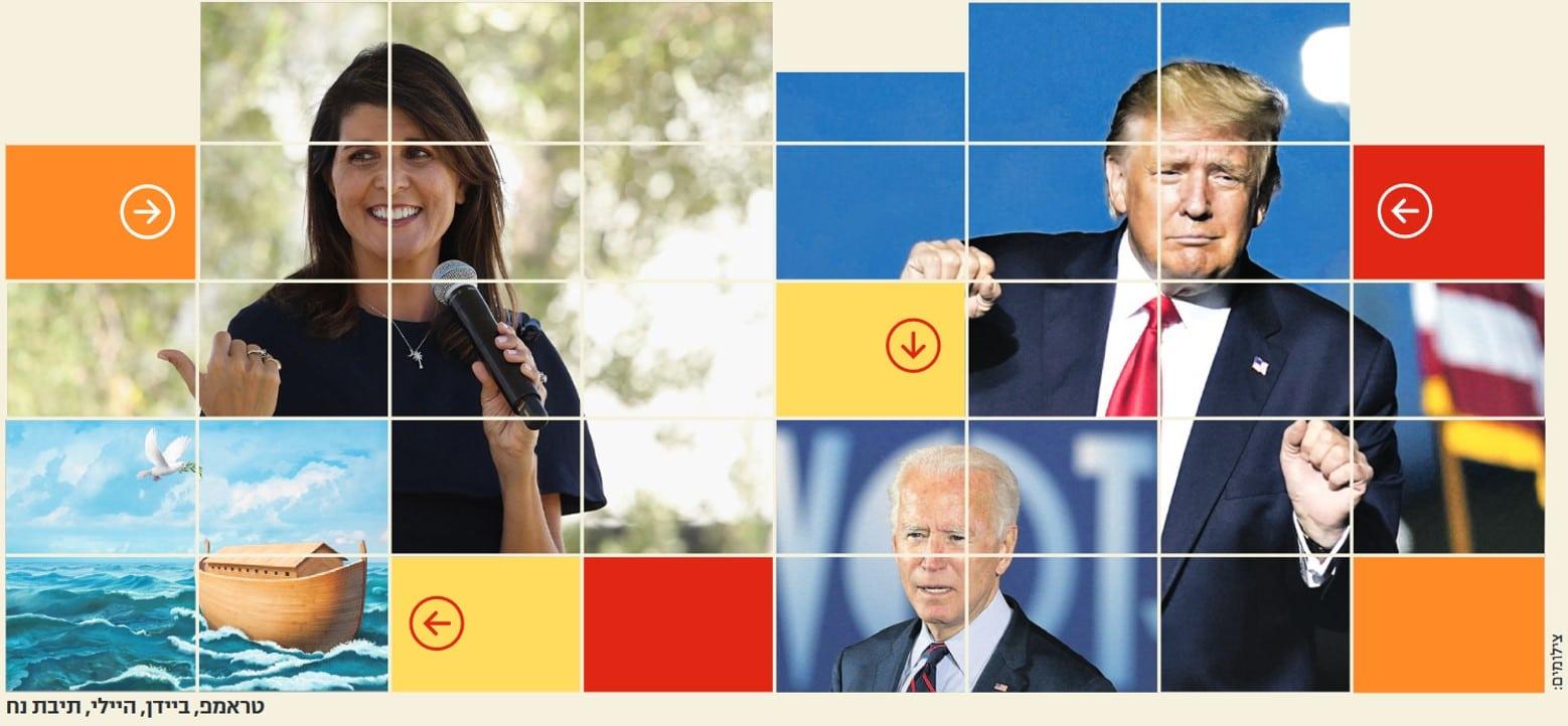 """הבחירות בארה""""ב ואנחנו"""